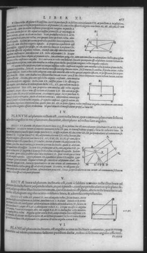 First Volume - Commentary on Euclid - XI - Page 477