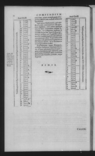 Fifth Volume - Roman Calendar of Gregory XIII - Compendium - Page 12