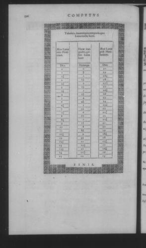 Fifth Volume - Roman Calendar of Gregory XIII - Calendar - Page 596